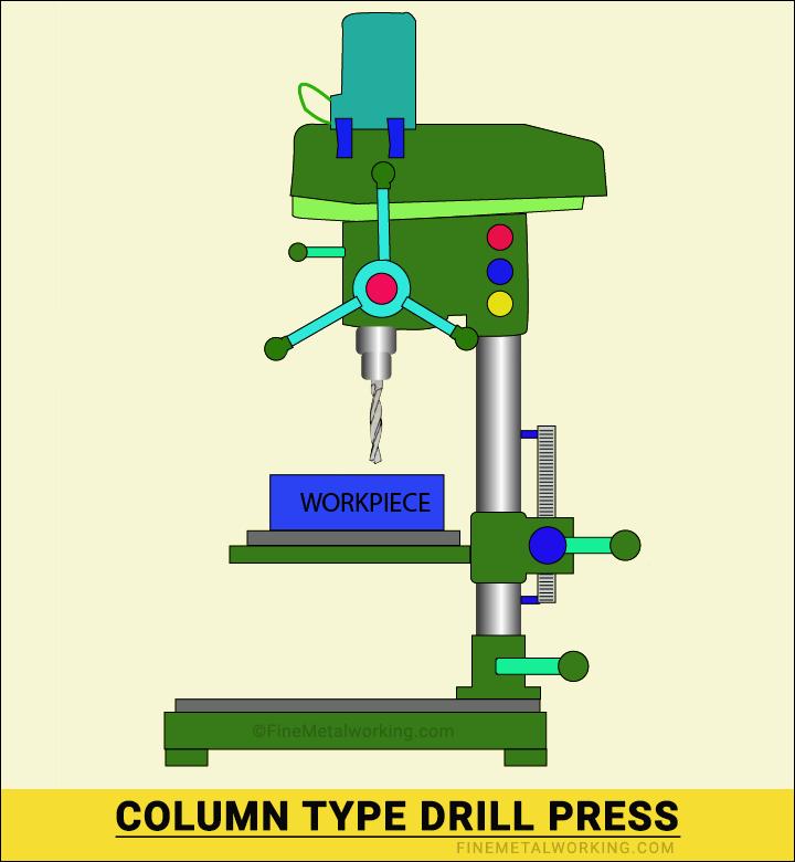 Column drill press