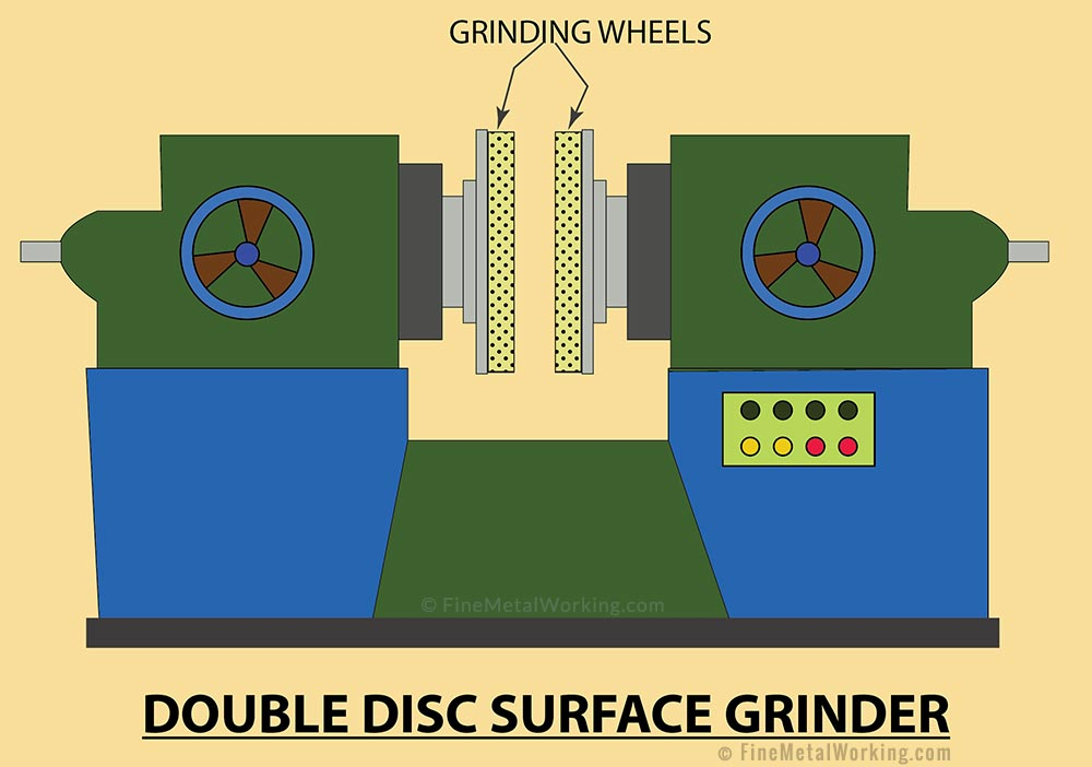 Diagram of a Double Disc Surface Grinder