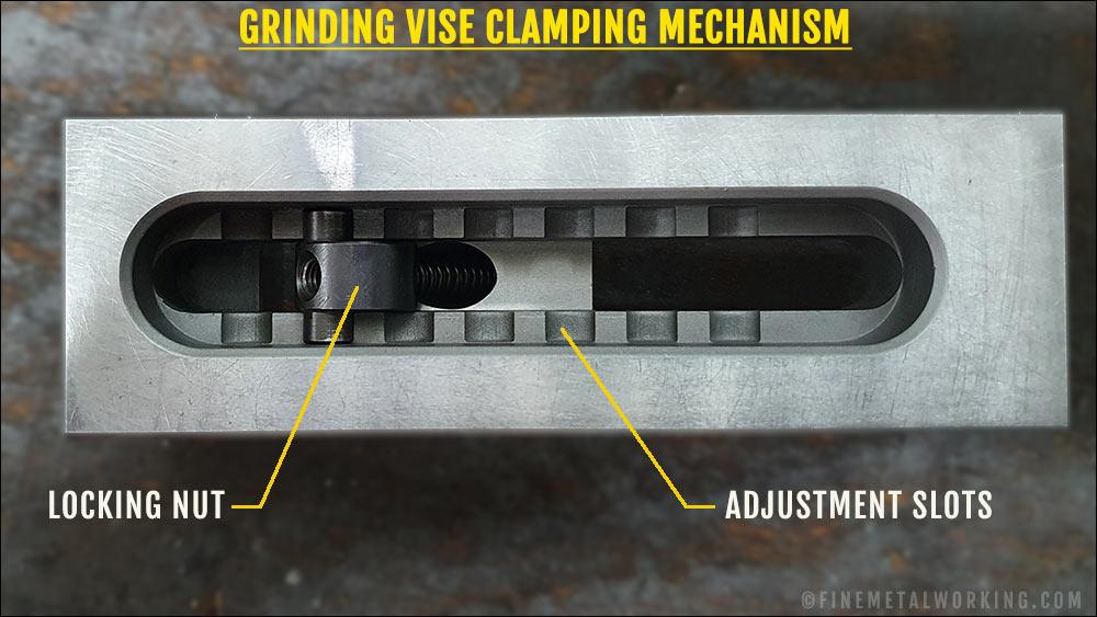 Grinding Vise clamping mechanism